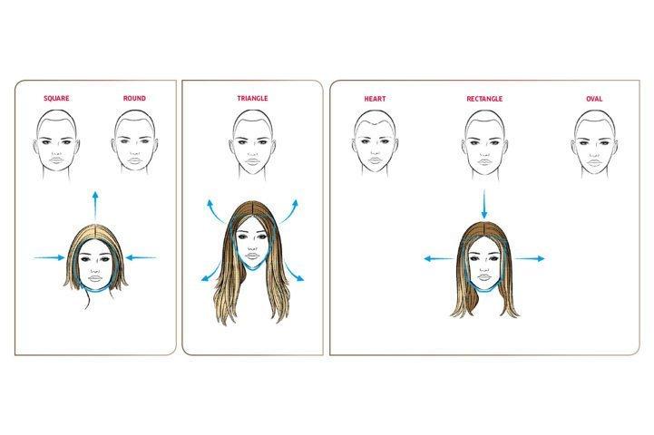 contouring morfologia del viso